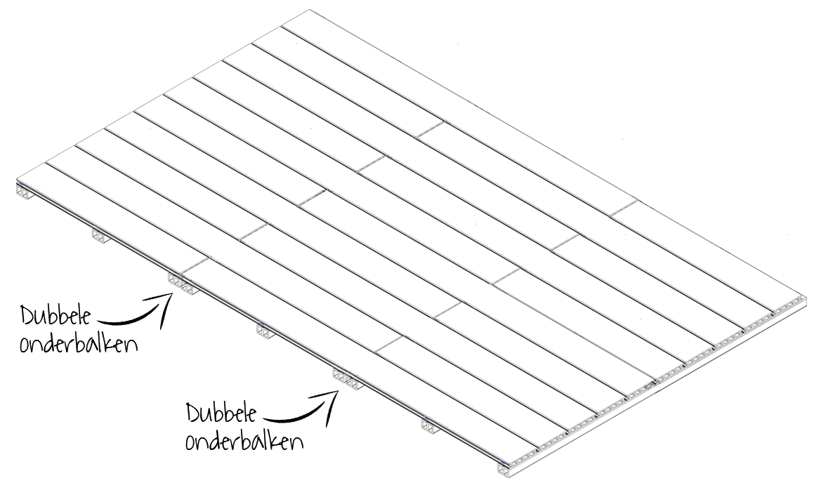 Patroon voorbeeld met dubbele onderbalken
